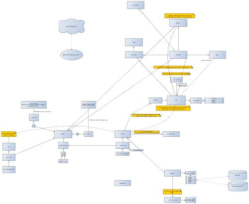 Data modeling free osx entity relationship diagram software yuji httpstackoverflowquestions4927511free or inexpensive simple table class visualization software for osx er dia ccuart Image collections